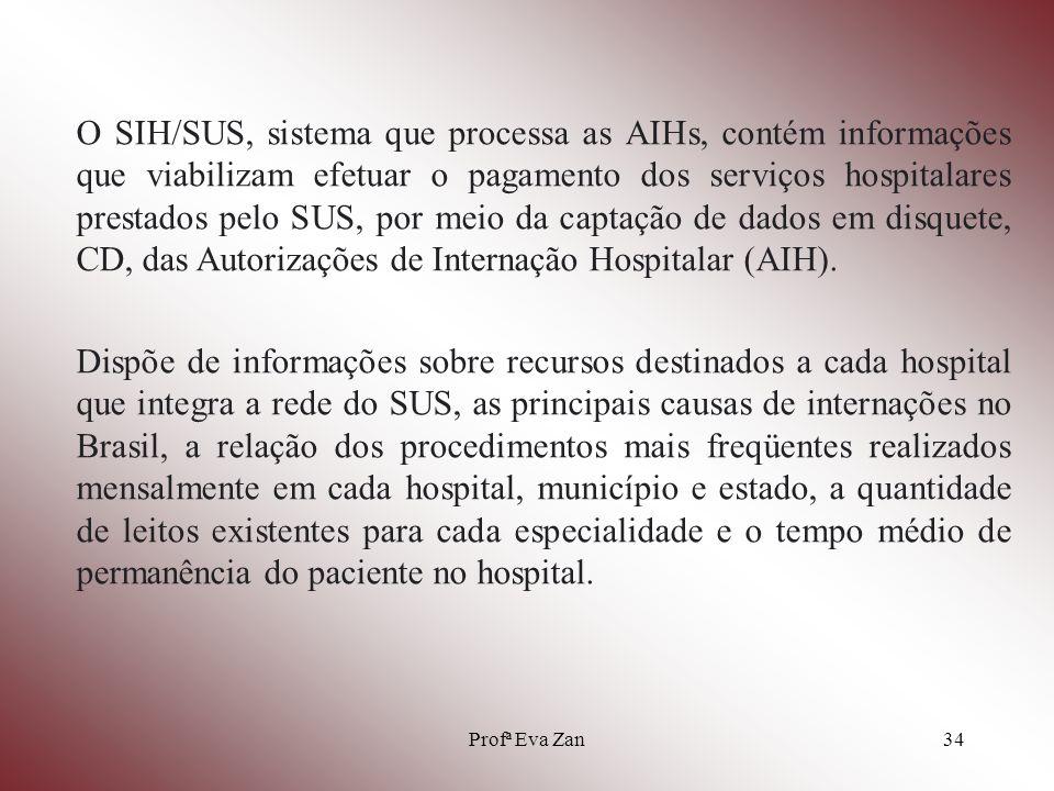 O SIH/SUS, sistema que processa as AIHs, contém informações que viabilizam efetuar o pagamento dos serviços hospitalares prestados pelo SUS, por meio da captação de dados em disquete, CD, das Autorizações de Internação Hospitalar (AIH).