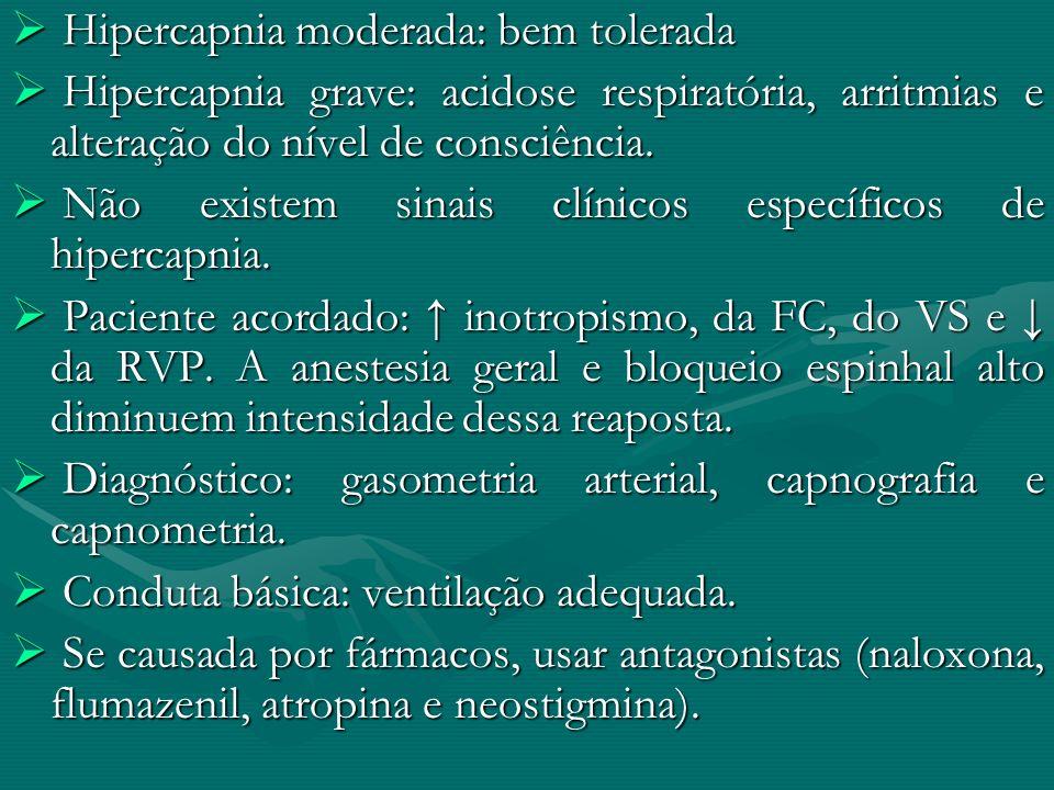 Hipercapnia moderada: bem tolerada