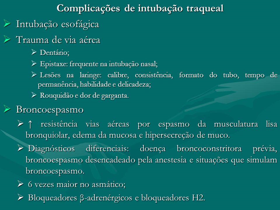 Complicações de intubação traqueal