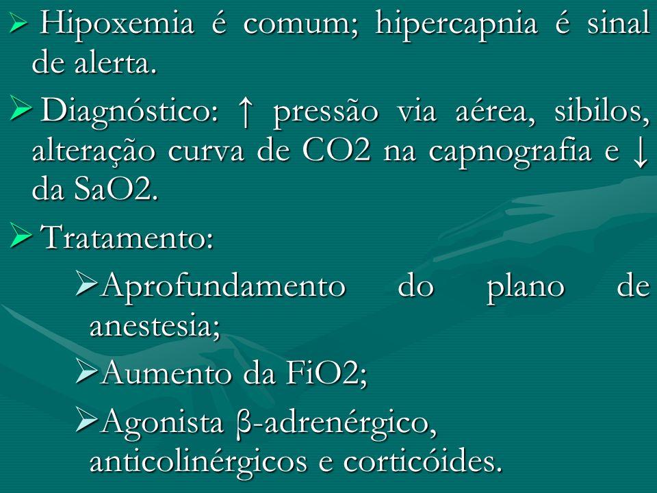 Aprofundamento do plano de anestesia; Aumento da FiO2;