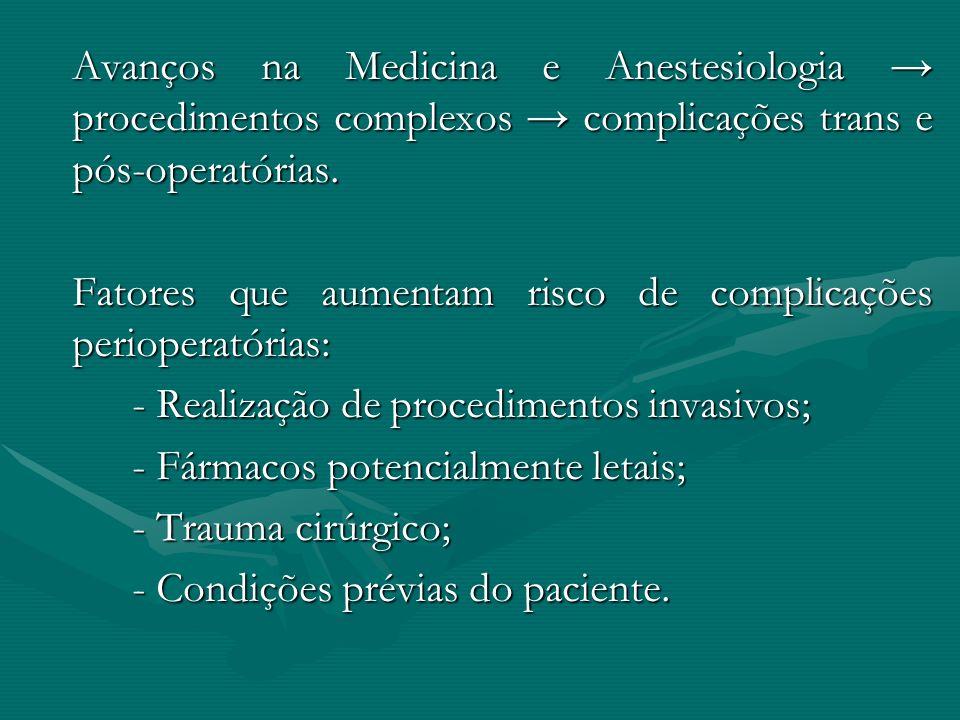 Avanços na Medicina e Anestesiologia → procedimentos complexos → complicações trans e pós-operatórias.