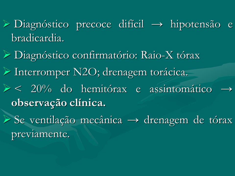Diagnóstico confirmatório: Raio-X tórax