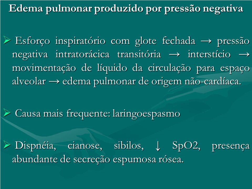 Edema pulmonar produzido por pressão negativa
