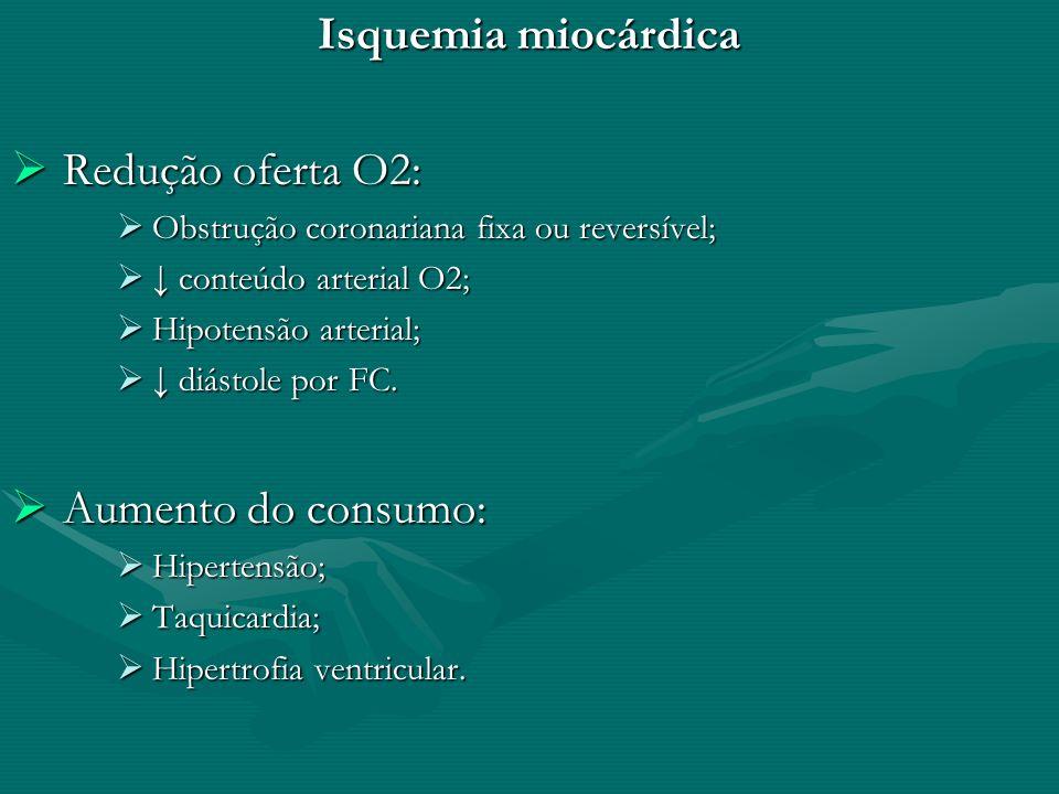 Isquemia miocárdica Redução oferta O2: Aumento do consumo: