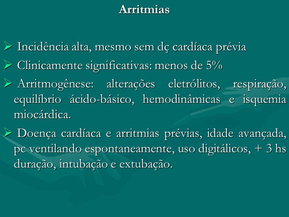 Arritmias Incidência alta, mesmo sem dç cardíaca prévia. Clinicamente significativas: menos de 5%