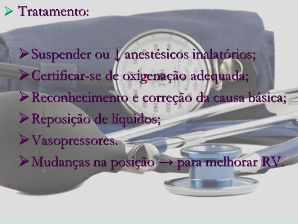 Suspender ou ↓ anestésicos inalatórios;