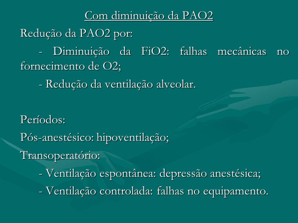 Com diminuição da PAO2 Redução da PAO2 por: - Diminuição da FiO2: falhas mecânicas no fornecimento de O2;