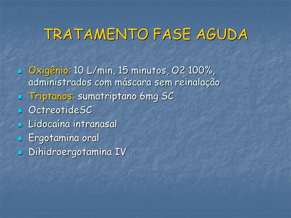 TRATAMENTO FASE AGUDA Oxigênio: 10 L/min, 15 minutos, O2 100%, administrados com máscara sem reinalação.