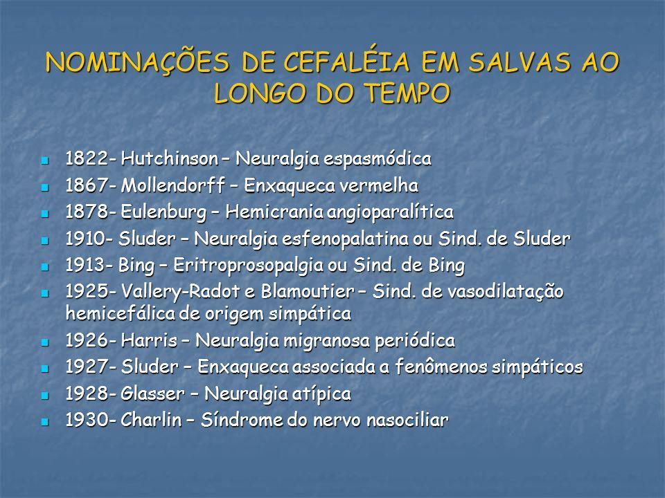 NOMINAÇÕES DE CEFALÉIA EM SALVAS AO LONGO DO TEMPO