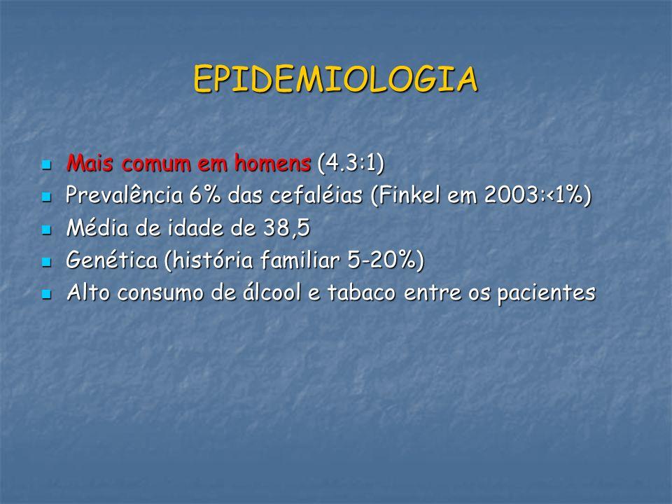 EPIDEMIOLOGIA Mais comum em homens (4.3:1)
