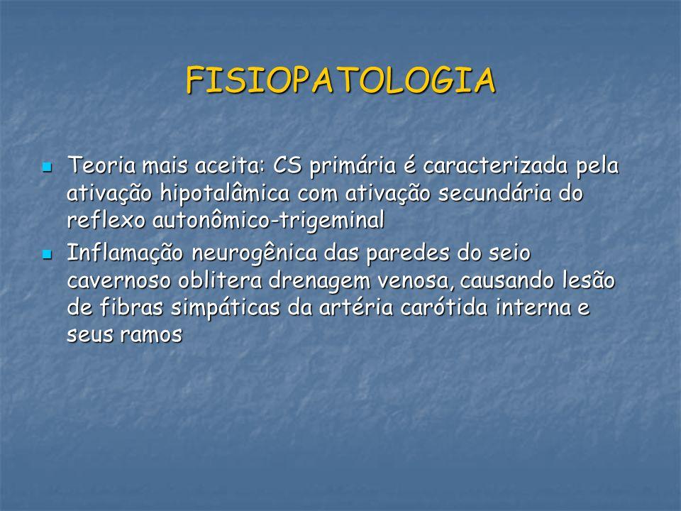 FISIOPATOLOGIA Teoria mais aceita: CS primária é caracterizada pela ativação hipotalâmica com ativação secundária do reflexo autonômico-trigeminal.