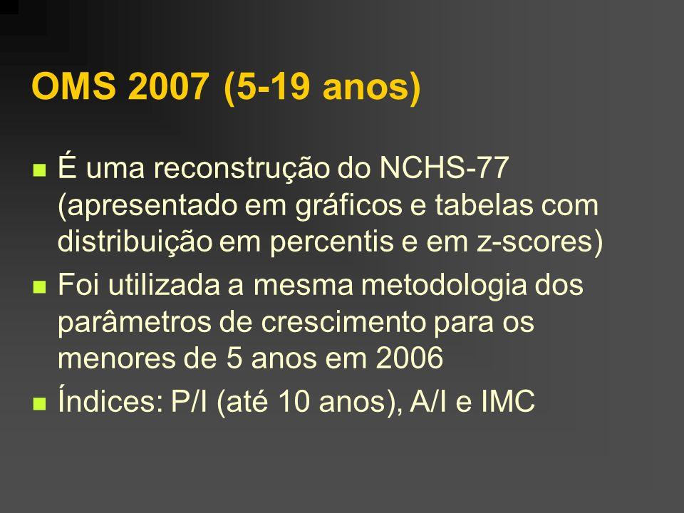OMS 2007 (5-19 anos) É uma reconstrução do NCHS-77 (apresentado em gráficos e tabelas com distribuição em percentis e em z-scores)