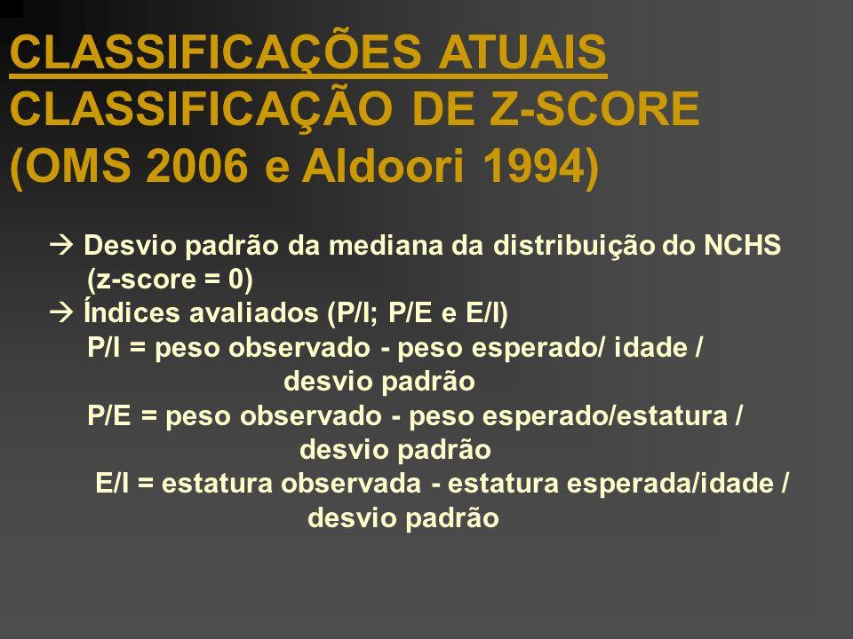 CLASSIFICAÇÕES ATUAIS CLASSIFICAÇÃO DE Z-SCORE