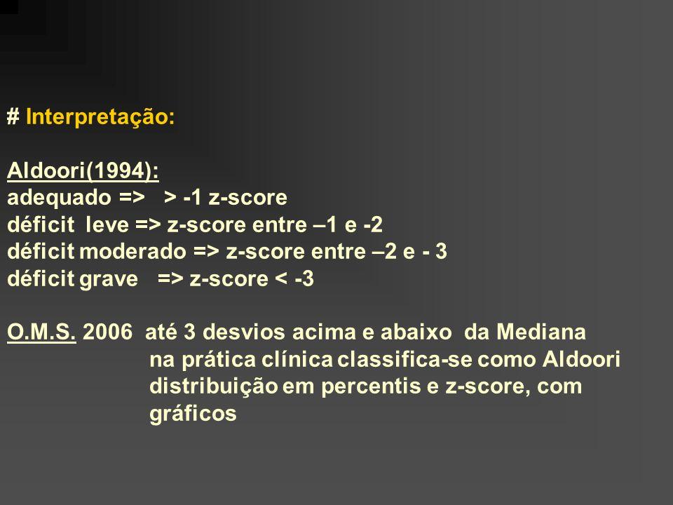 # Interpretação: Aldoori(1994): adequado => > -1 z-score. déficit leve => z-score entre –1 e -2.