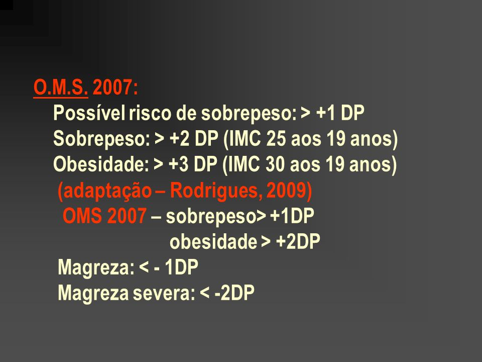 O.M.S. 2007: Possível risco de sobrepeso: > +1 DP. Sobrepeso: > +2 DP (IMC 25 aos 19 anos) Obesidade: > +3 DP (IMC 30 aos 19 anos)