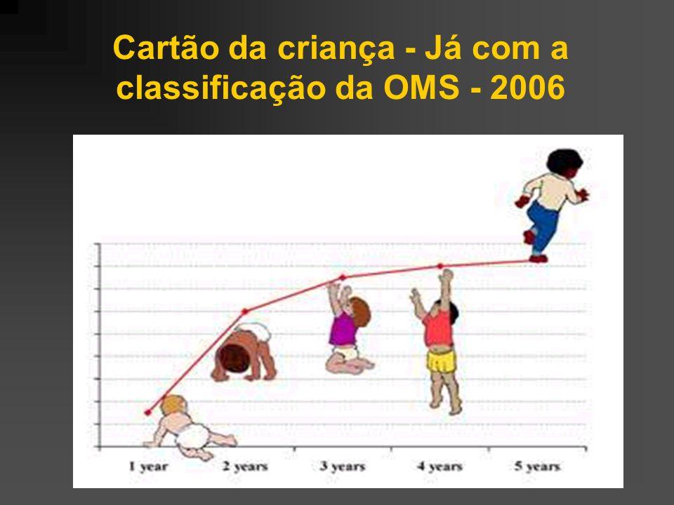 Cartão da criança - Já com a classificação da OMS - 2006