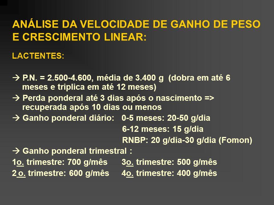 ANÁLISE DA VELOCIDADE DE GANHO DE PESO E CRESCIMENTO LINEAR: