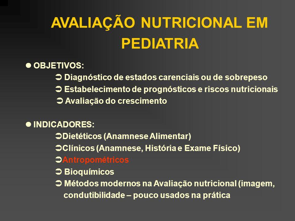 AVALIAÇÃO NUTRICIONAL EM PEDIATRIA