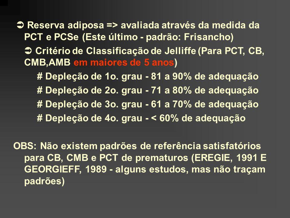  Reserva adiposa => avaliada através da medida da PCT e PCSe (Este último - padrão: Frisancho)