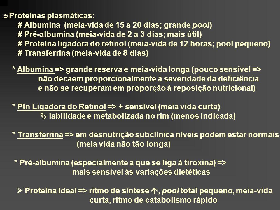 # Albumina (meia-vida de 15 a 20 dias; grande pool)