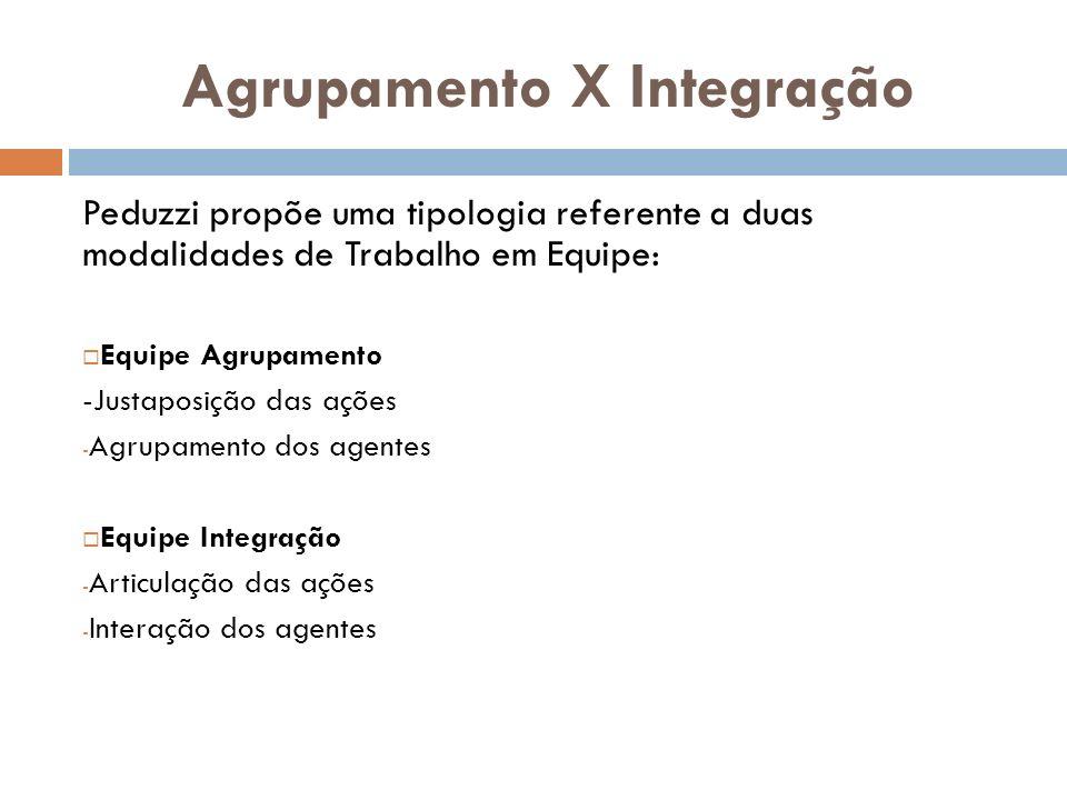 Agrupamento X Integração