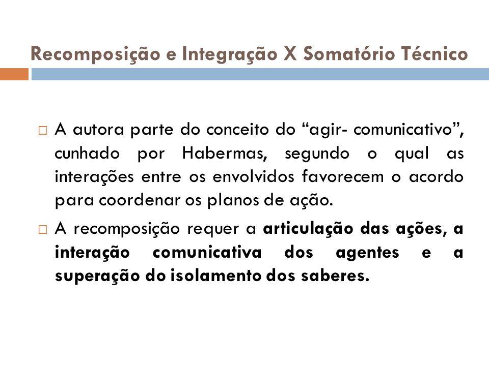Recomposição e Integração X Somatório Técnico