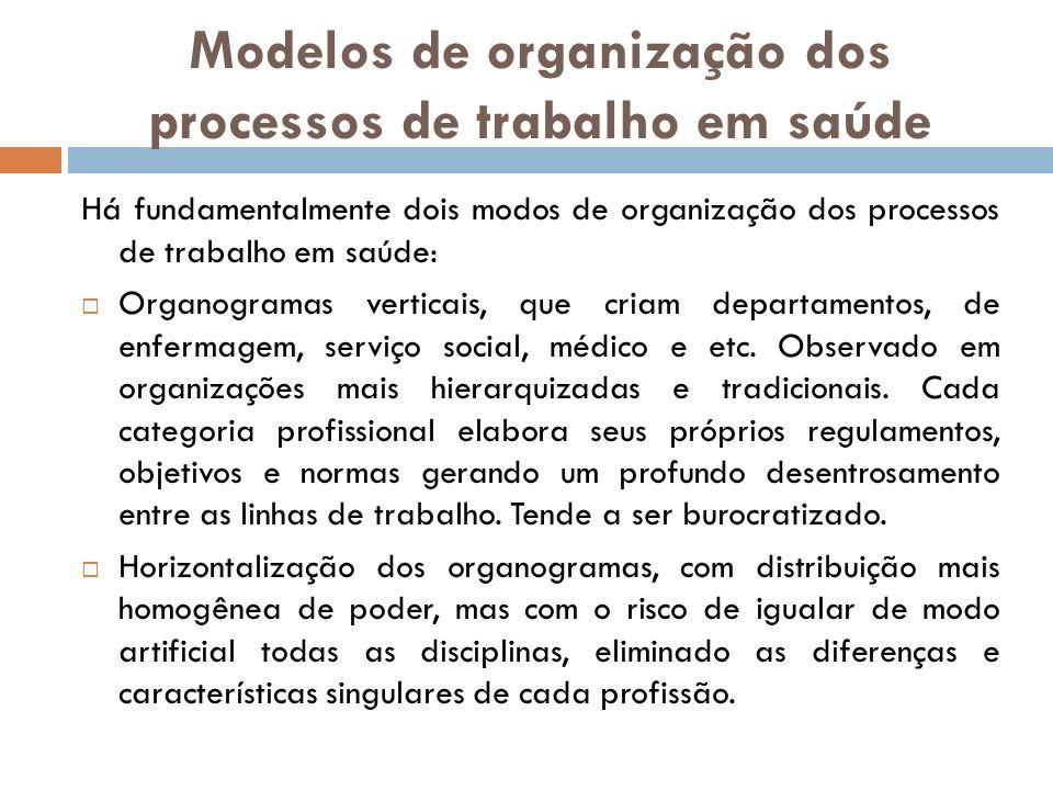 Modelos de organização dos processos de trabalho em saúde