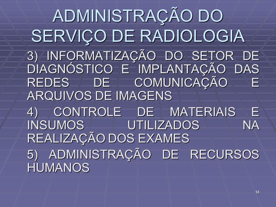ADMINISTRAÇÃO DO SERVIÇO DE RADIOLOGIA