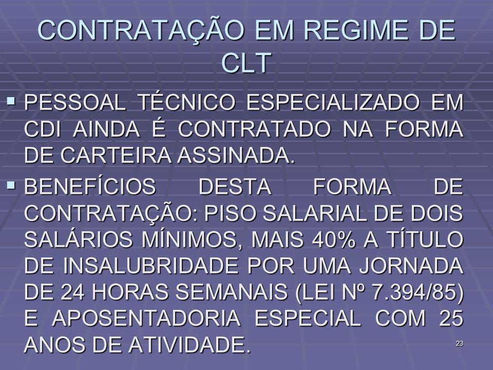 CONTRATAÇÃO EM REGIME DE CLT