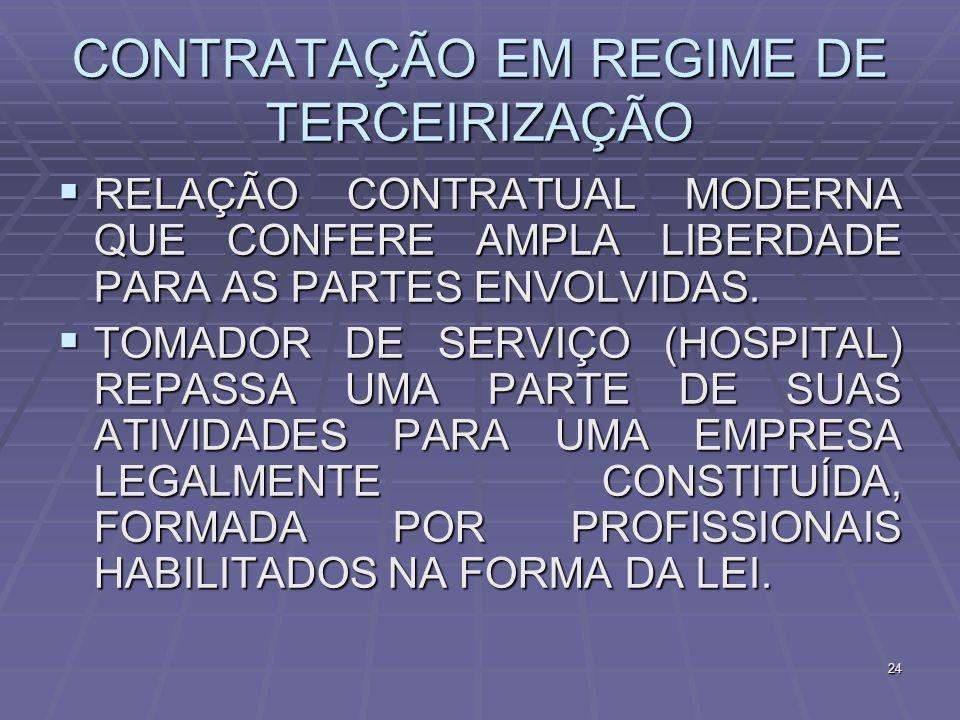 CONTRATAÇÃO EM REGIME DE TERCEIRIZAÇÃO