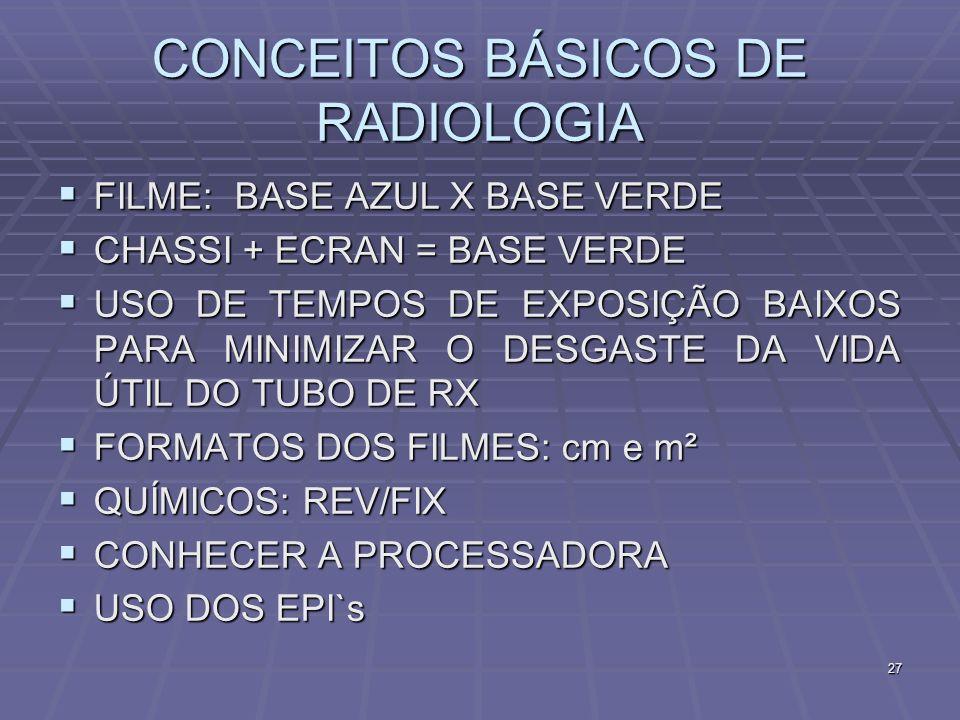 CONCEITOS BÁSICOS DE RADIOLOGIA