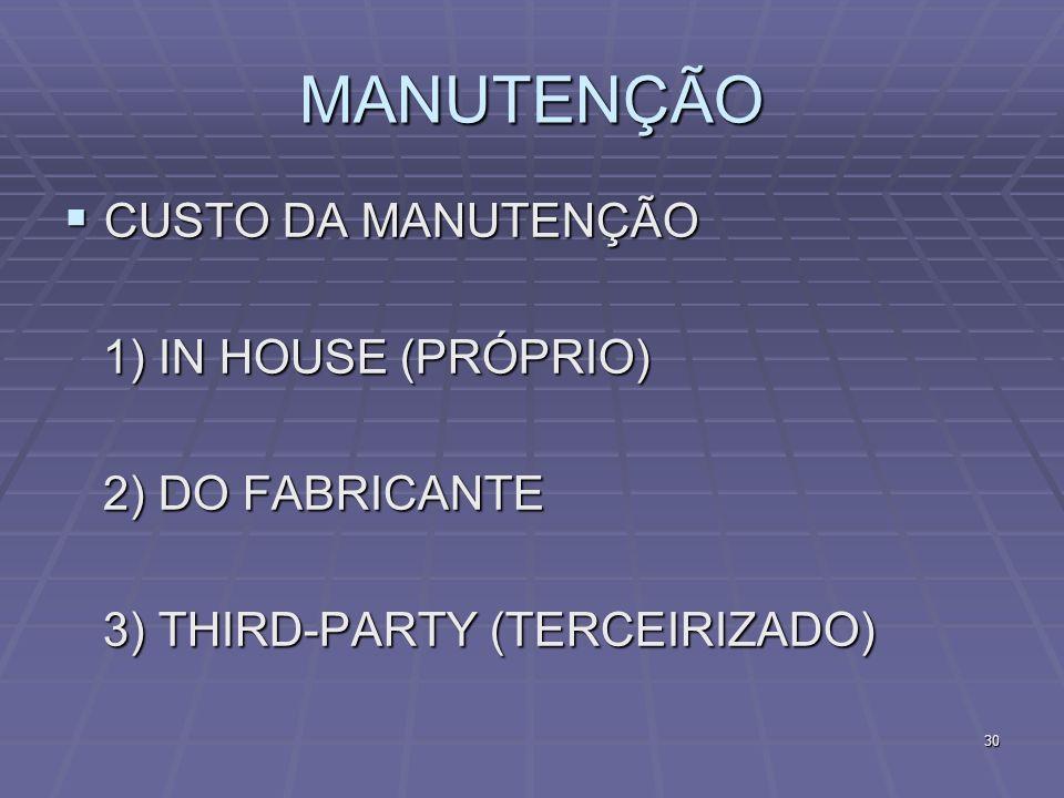 MANUTENÇÃO CUSTO DA MANUTENÇÃO 1) IN HOUSE (PRÓPRIO) 2) DO FABRICANTE