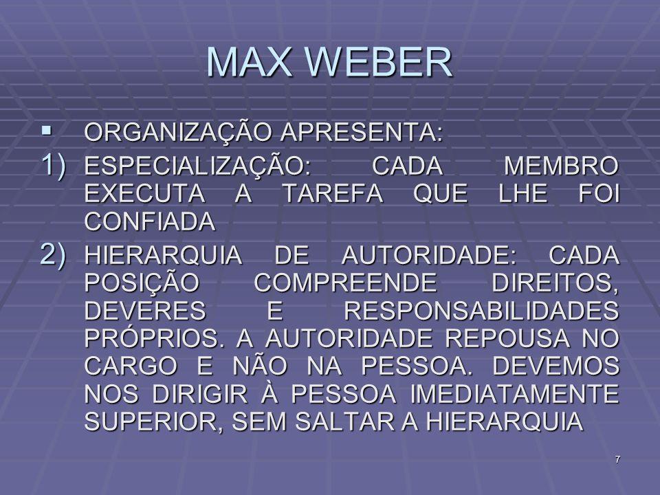 MAX WEBER ORGANIZAÇÃO APRESENTA: