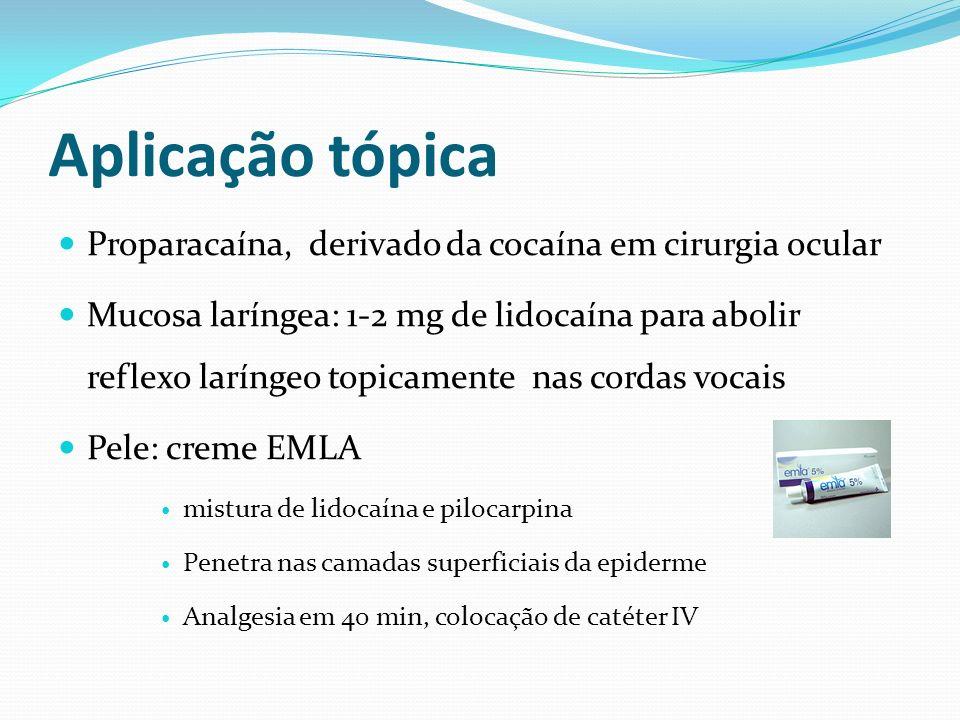 Aplicação tópica Proparacaína, derivado da cocaína em cirurgia ocular