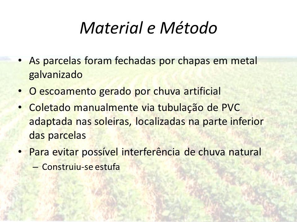 Material e MétodoAs parcelas foram fechadas por chapas em metal galvanizado. O escoamento gerado por chuva artificial.