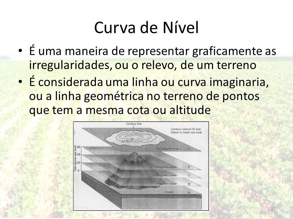 Curva de NívelÉ uma maneira de representar graficamente as irregularidades, ou o relevo, de um terreno.