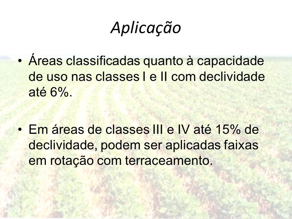 AplicaçãoÁreas classificadas quanto à capacidade de uso nas classes I e II com declividade até 6%.