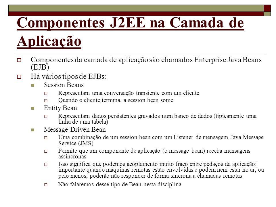 Componentes J2EE na Camada de Aplicação