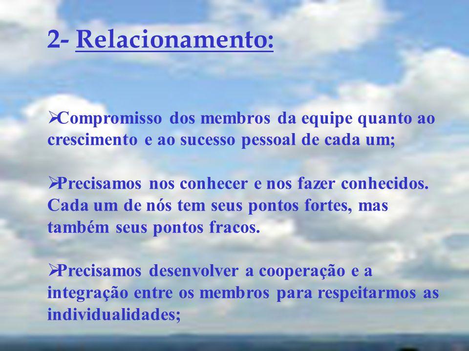 2- Relacionamento:Compromisso dos membros da equipe quanto ao crescimento e ao sucesso pessoal de cada um;