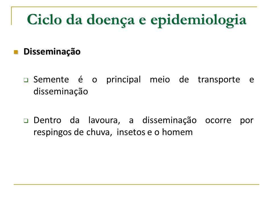 Ciclo da doença e epidemiologia