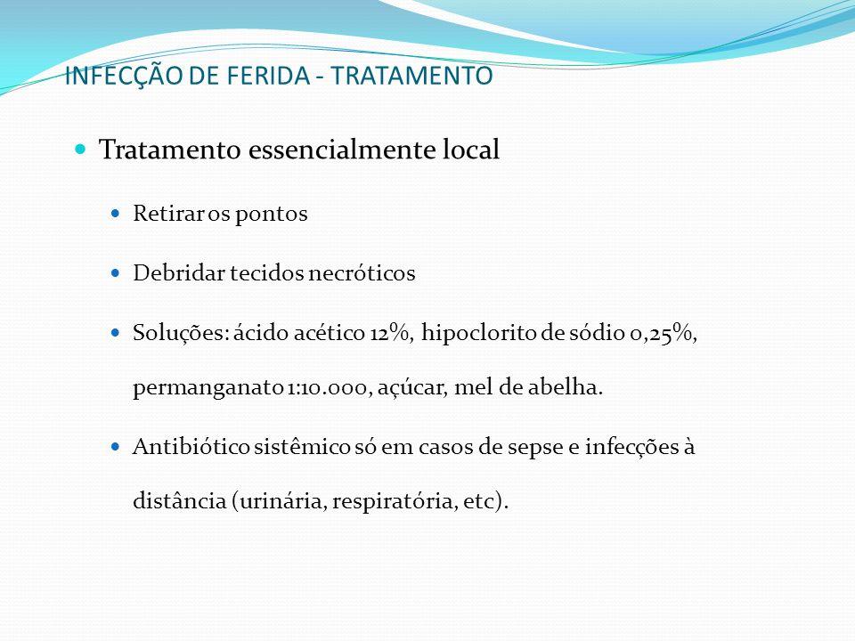 INFECÇÃO DE FERIDA - TRATAMENTO