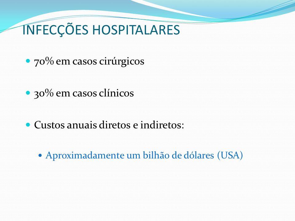 INFECÇÕES HOSPITALARES