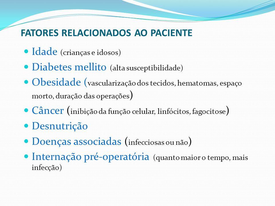 FATORES RELACIONADOS AO PACIENTE