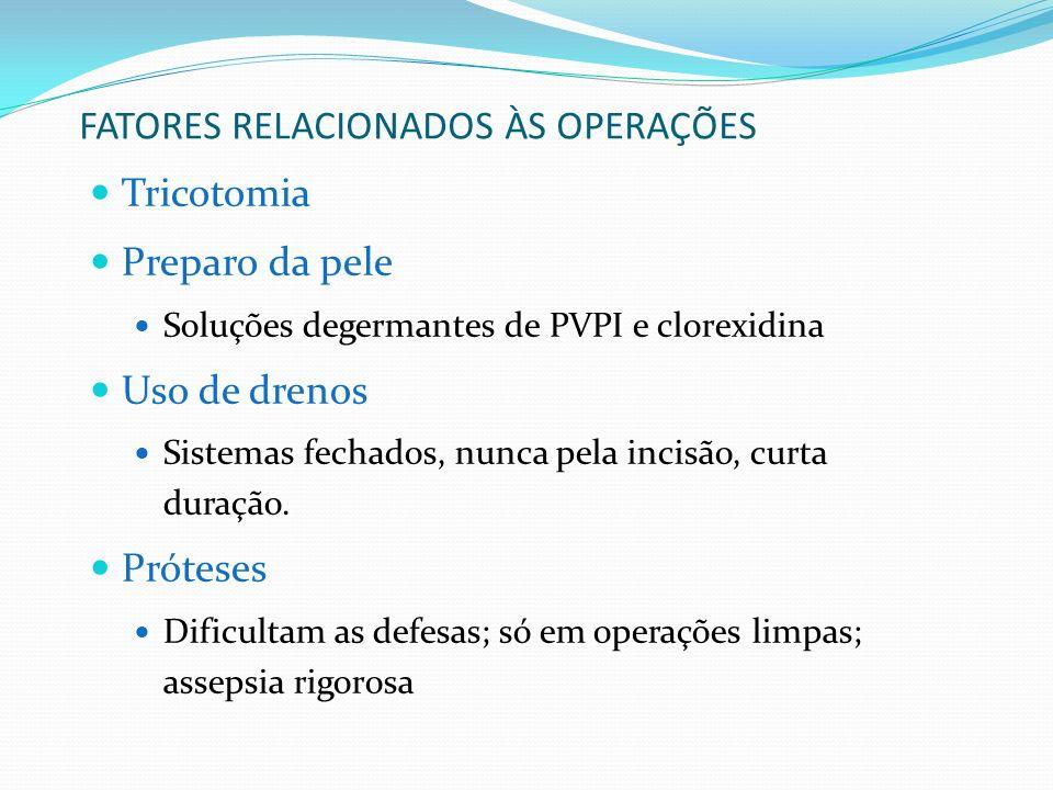 FATORES RELACIONADOS ÀS OPERAÇÕES
