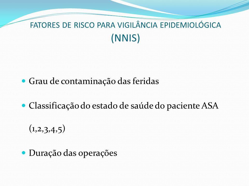 FATORES DE RISCO PARA VIGILÂNCIA EPIDEMIOLÓGICA (NNIS)
