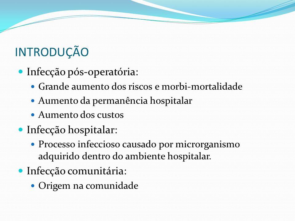 INTRODUÇÃO Infecção pós-operatória: Infecção hospitalar: