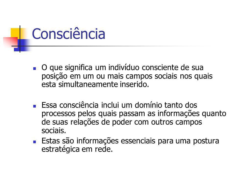 Consciência O que significa um indivíduo consciente de sua posição em um ou mais campos sociais nos quais esta simultaneamente inserido.