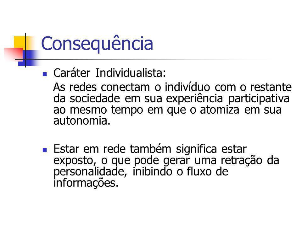 Consequência Caráter Individualista: