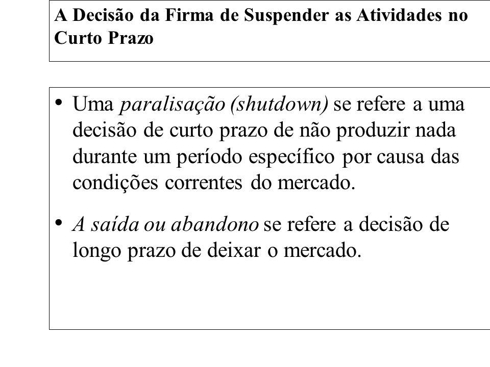 A Decisão da Firma de Suspender as Atividades no Curto Prazo