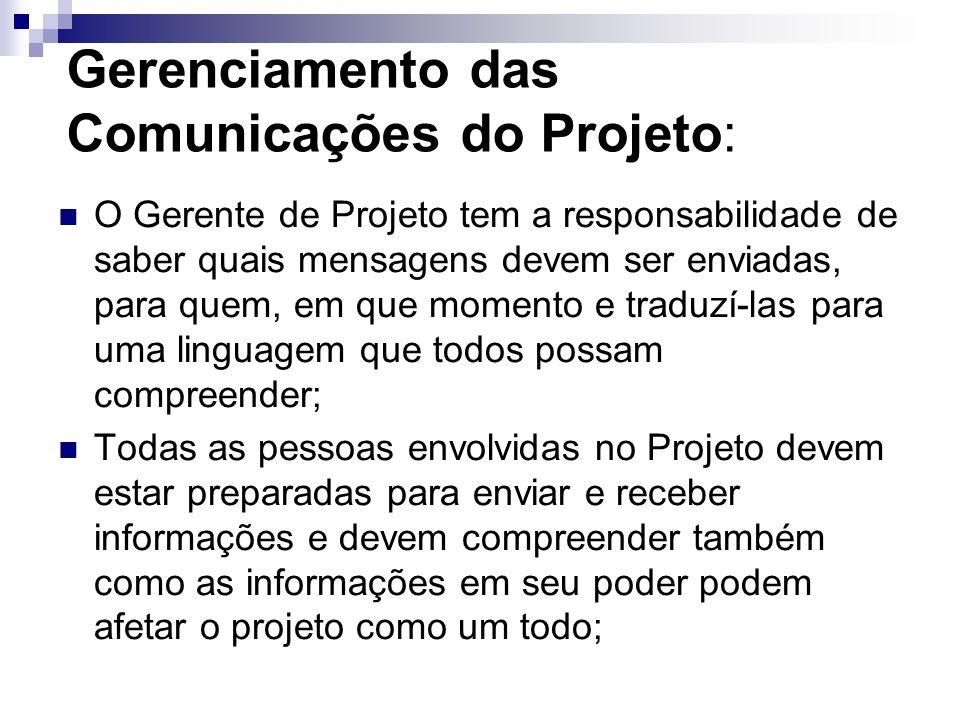 Gerenciamento das Comunicações do Projeto: